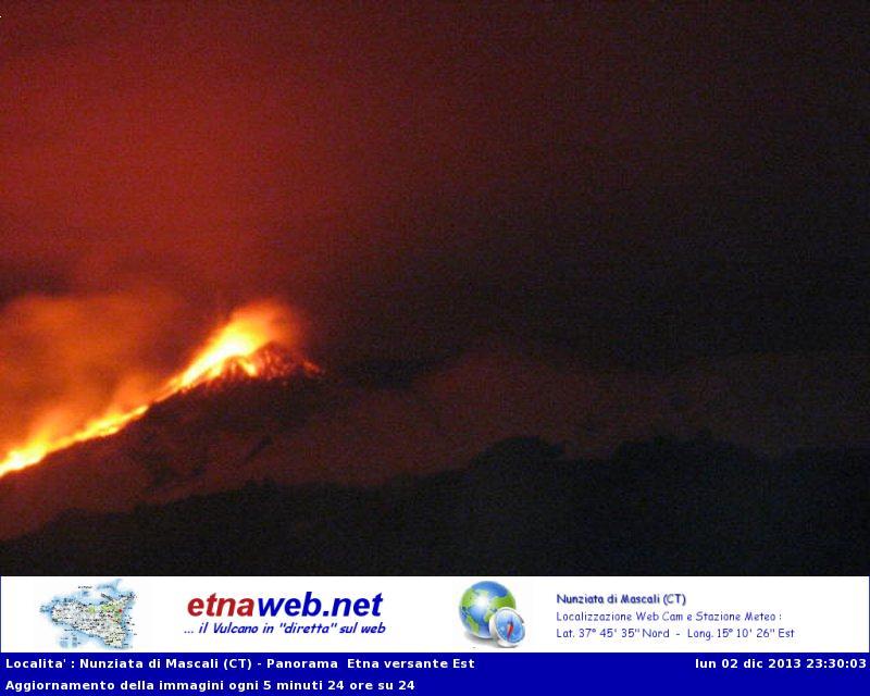 actividad volcánica del etna 2