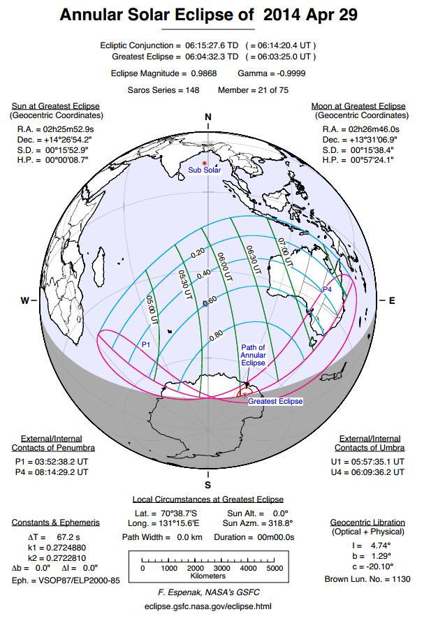 eclipse solar anular 2014