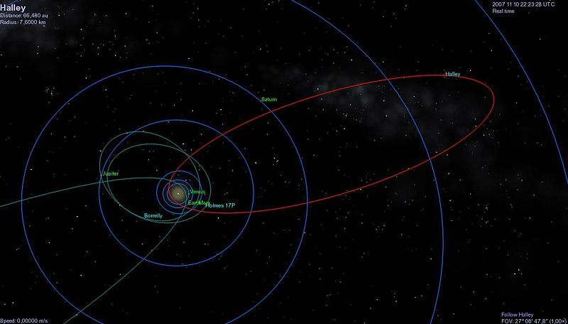 Orbita Halley