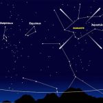 Lluvia de meteoritos Eta Acuáridas